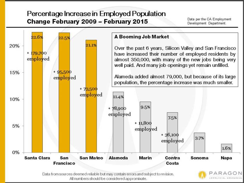 Bay-Area_Increase_in_Employment